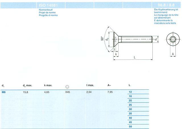 ISO 145acciaio zincato bianco Würth