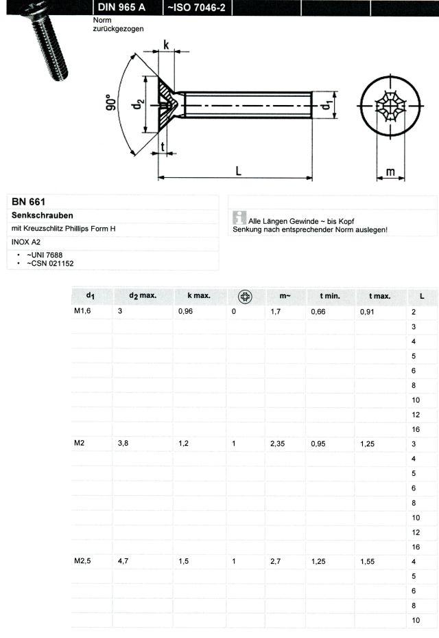 form 965 k-1  Online Schraubenhandel - Schrauben, Torx-Schrauben, Spezial ...