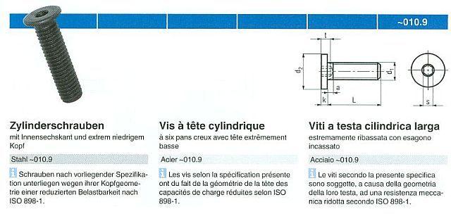 DIN 912 Zylinderschraube Innensechskant M 2 A4 blank Teilgewinde