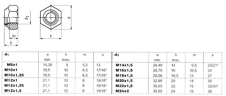 DIN 934// 8 M24x2    blank Feingewinde-Sechskantmutter