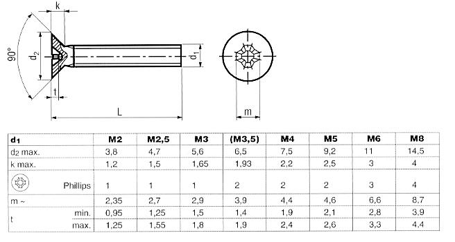form 965-a  Online Schraubenhandel - Schrauben, Torx-Schrauben, Spezial ...