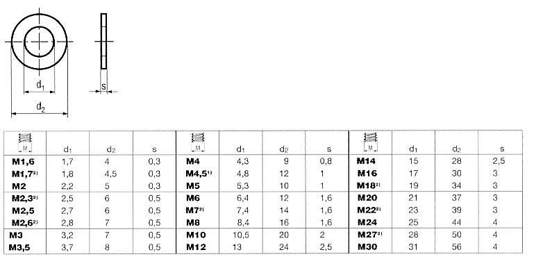 DIN 125 A Unterlegscheiben Messing blank M2 M2,5 M2,6 M12 2,2-13,0 mm