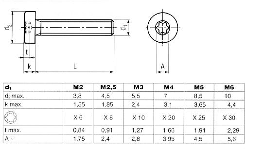 m4 schraube metall m mit schraube with m4 schraube. Black Bedroom Furniture Sets. Home Design Ideas