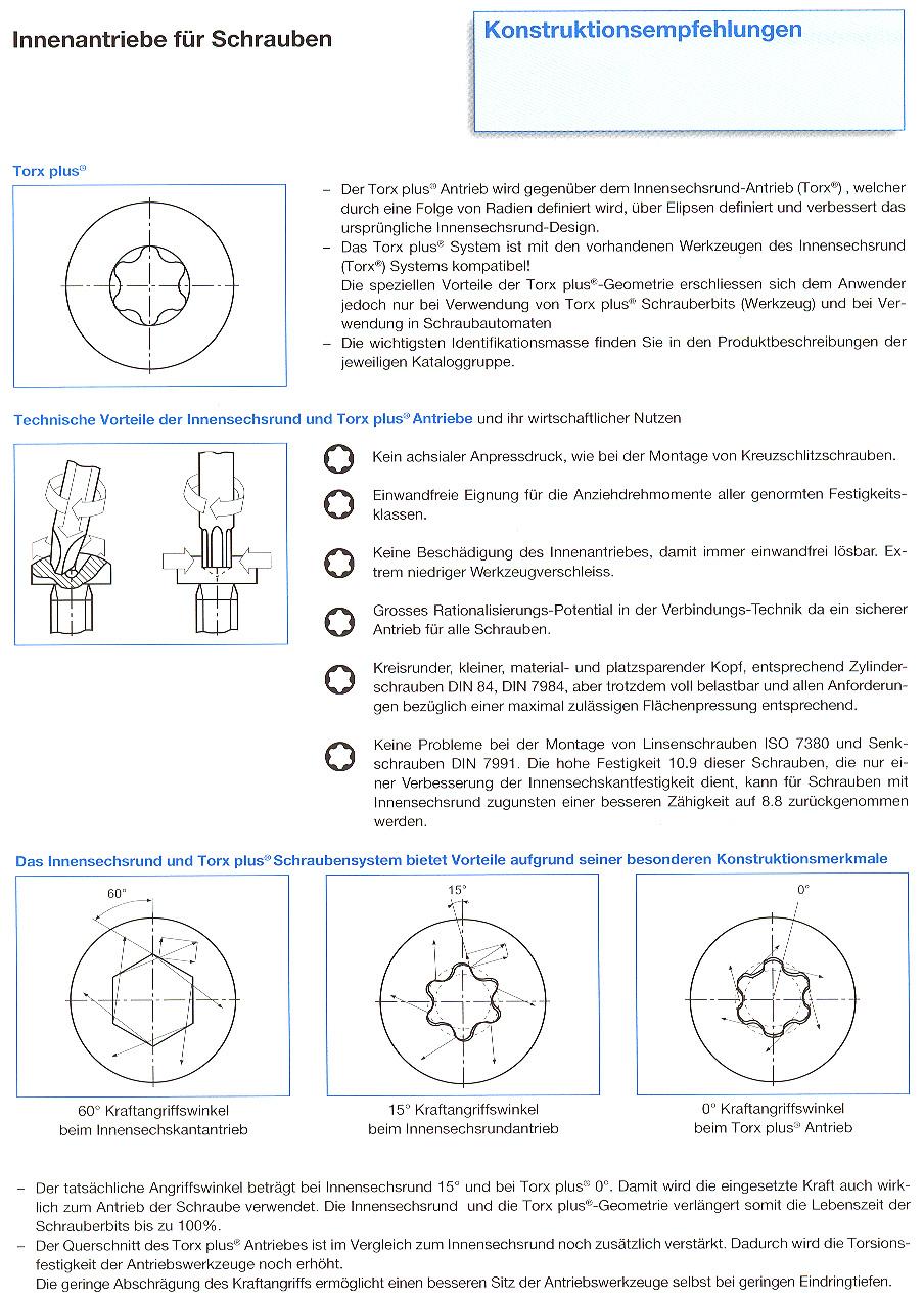 Sehr Online Schraubenhandel - Schrauben, Torx-Schrauben, Spezial EB03