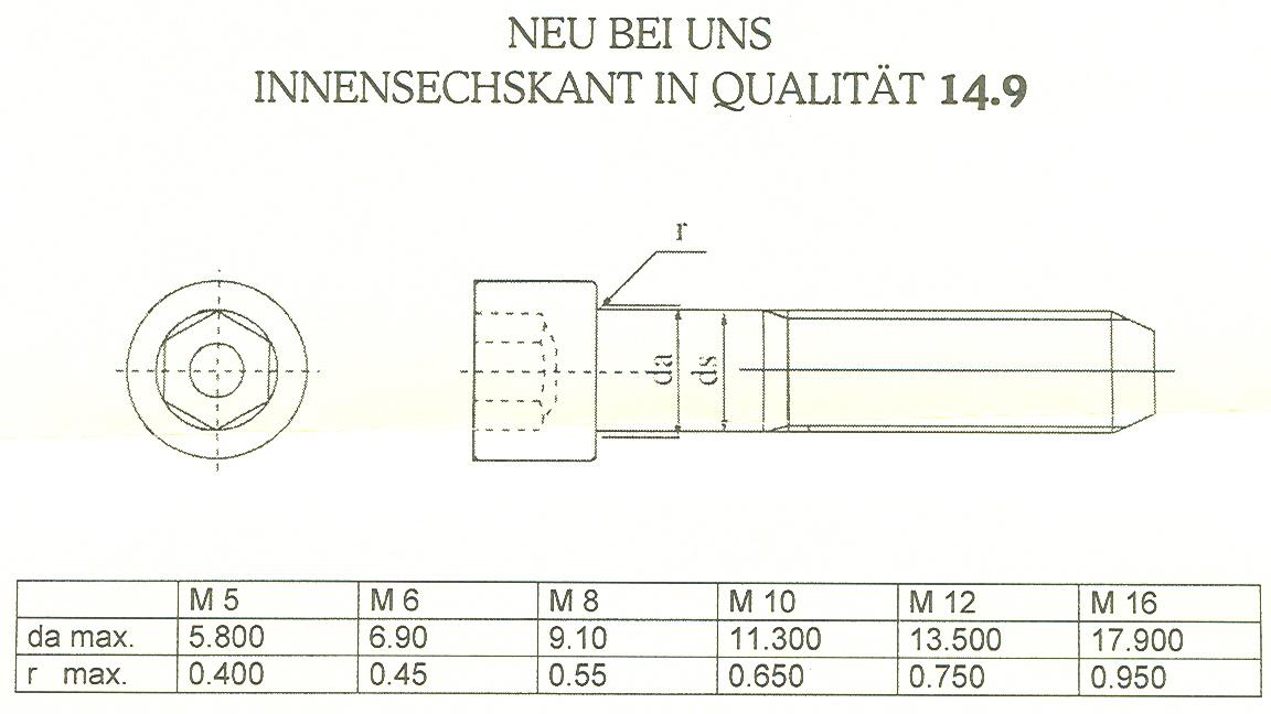 M 12 Sechskantschrauben mit Schaft DIN 960 8.8 Stahl blank Feingewinde M 8