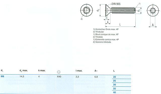 Online Schraubenhandel - Schrauben, Torx-Schrauben, Spezial ...